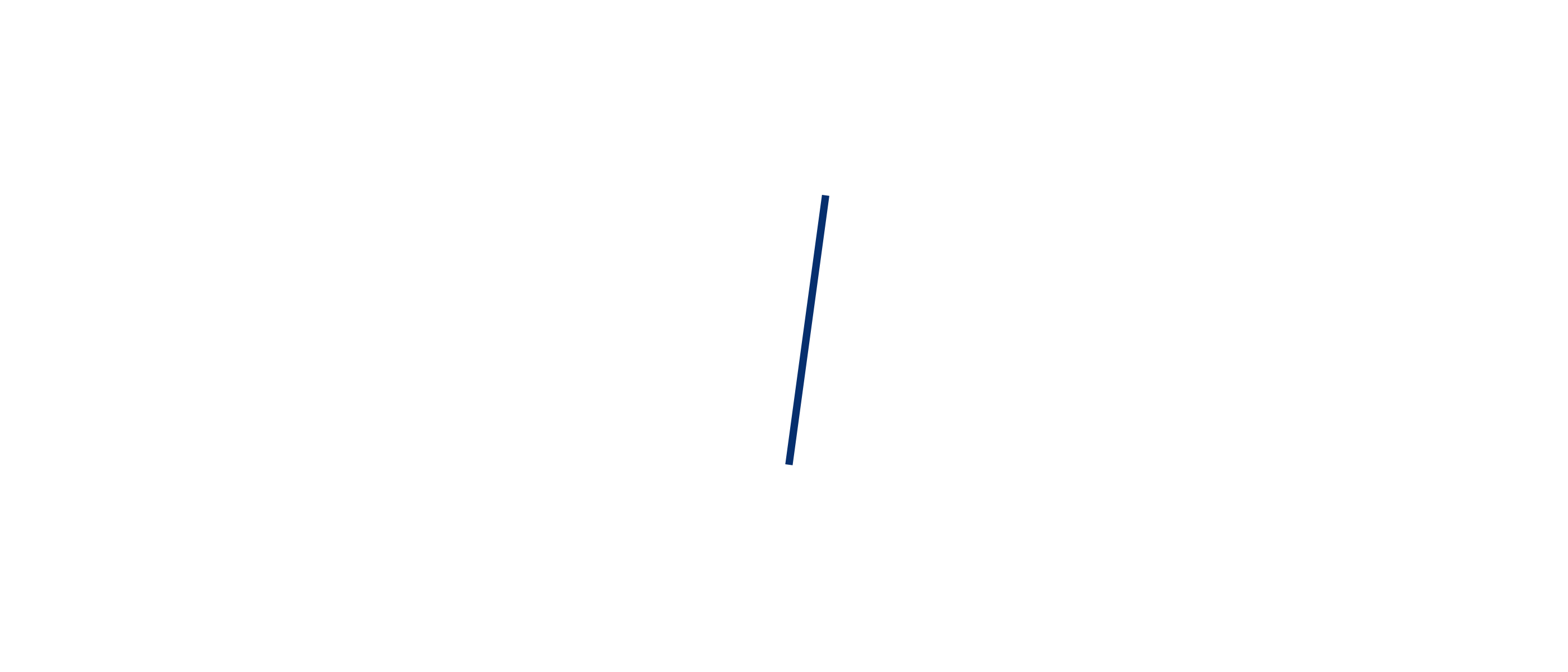 Read The Play Training